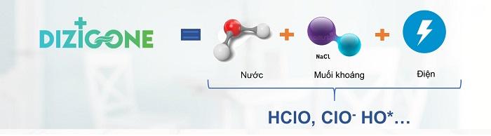 Dizigone - Điểm khác biệt có khả năng đem lại hiệu quả vượt trội 1